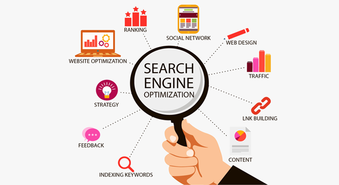 Seo Service in Jharkhand India Services - Website and App design in Dhanbad Jharkhand