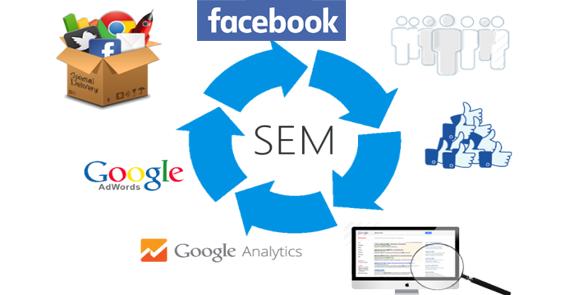 Search Engine Marketing Jharkhand